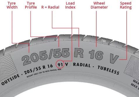 Tyre Diagram