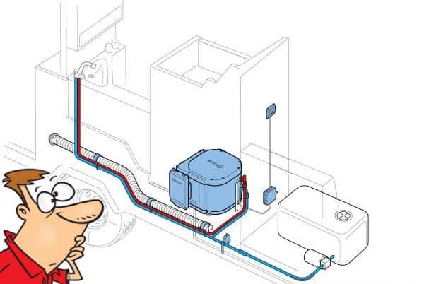 Motorhome Water System Diagram