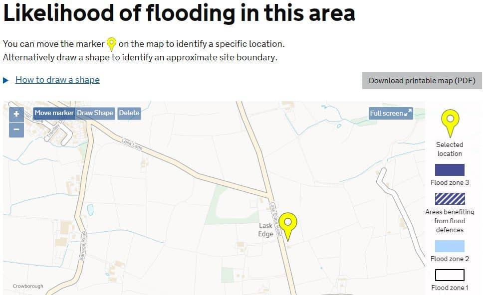Caravan Storage and Flood Zones