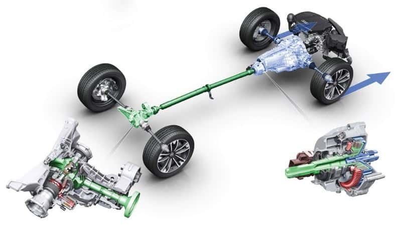 Audi Quattro Temporary 4Motion 4WD System